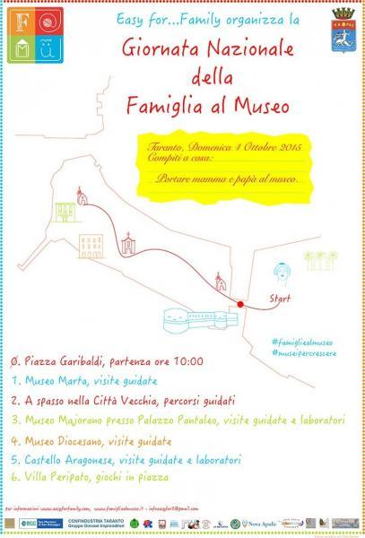 F@MU giornata nazionale famiglie al museo